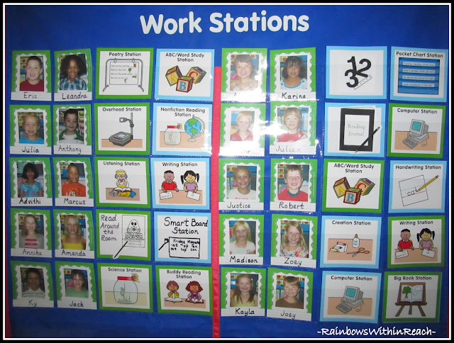 photo of: Workstation Assignment Chart with Photos Labeled with Names