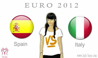 Prediksi Skor Spanyol vs Italia 10 Juni 2012