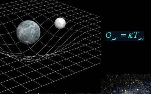 Einstein 39 s theory of relativity woobleweb get tech for Space time theory