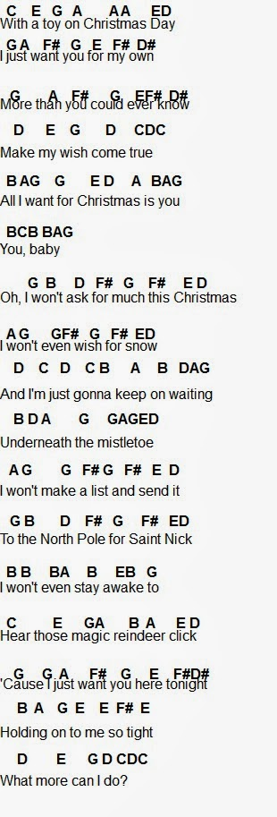 Flute Sheet Music All I Want For Christmas Is You