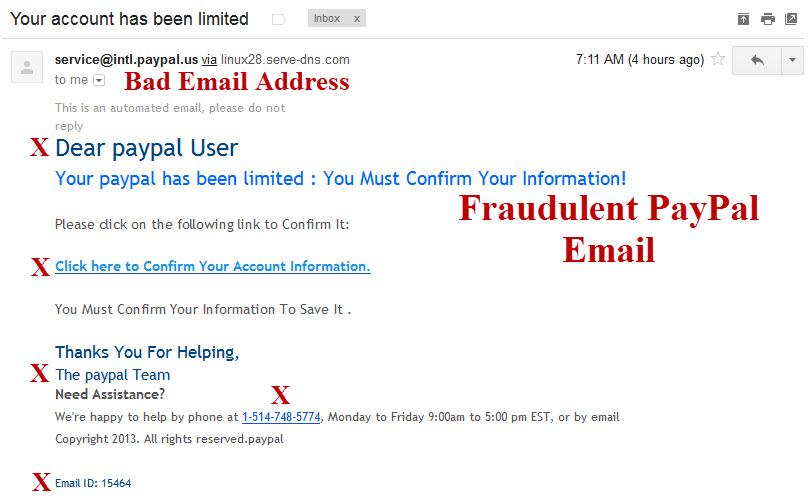 Phishing Examples 2013 Scam Sniper: Phishing ...