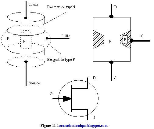 cours  u00e9l u00e9ctronique  le transistor  u00e0 effet de champ