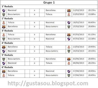 Datas com os jogos do grupo 1 da Libertadores 2013.