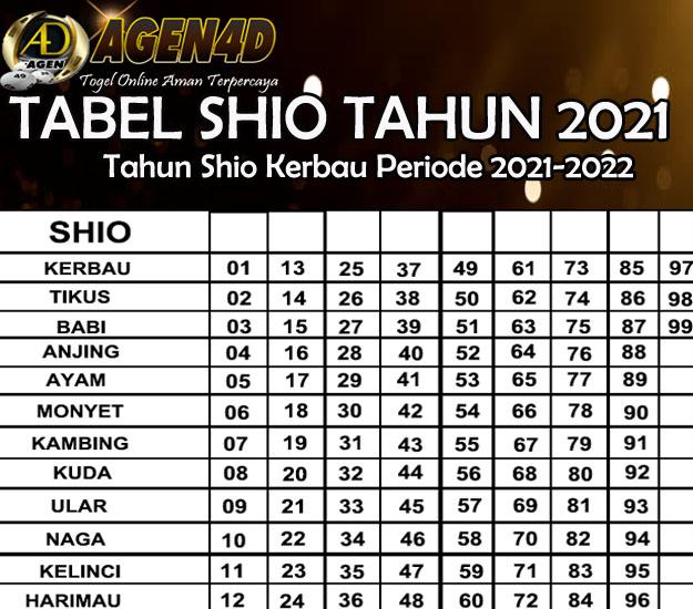 TABEL SHIO