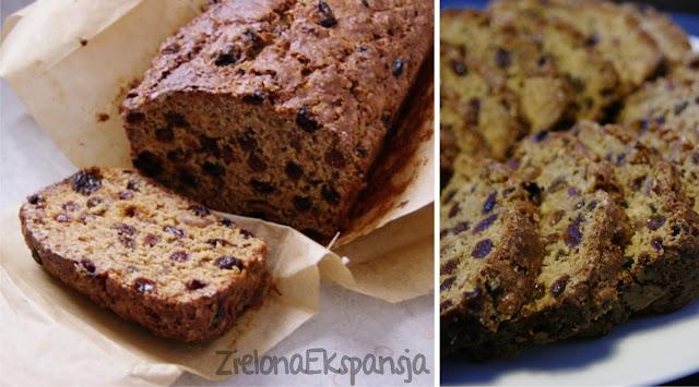 Keks, cherbaciany chlebek walijski, zielona ekspansja, ciasto przepis