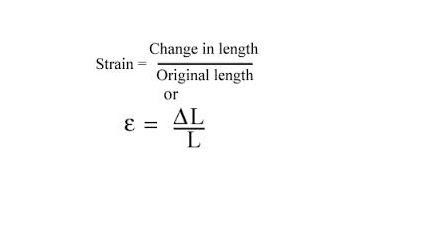 Strain formulas