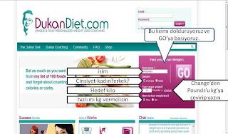dukan diyeti testi