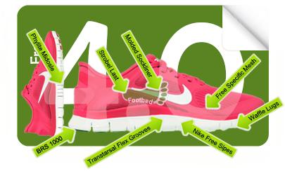 NikeFree40V3.P.G