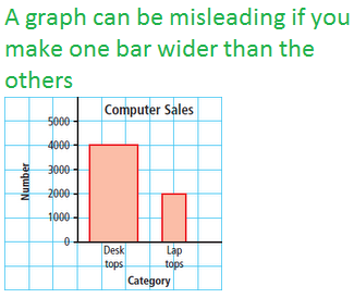 F Large together with Editable Core Graph For Powerpoint as well Hqdefault besides St Dd B together with Statistics Calculator Android Reference. on bar graphs
