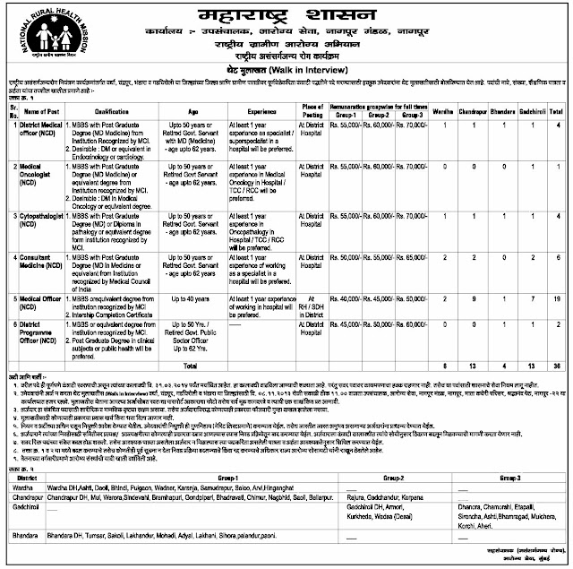 NRHM Nagpur Recruitment Nov 2013 Wardha, Chandrapur, Bhandara, Gadchiroli Recruitment