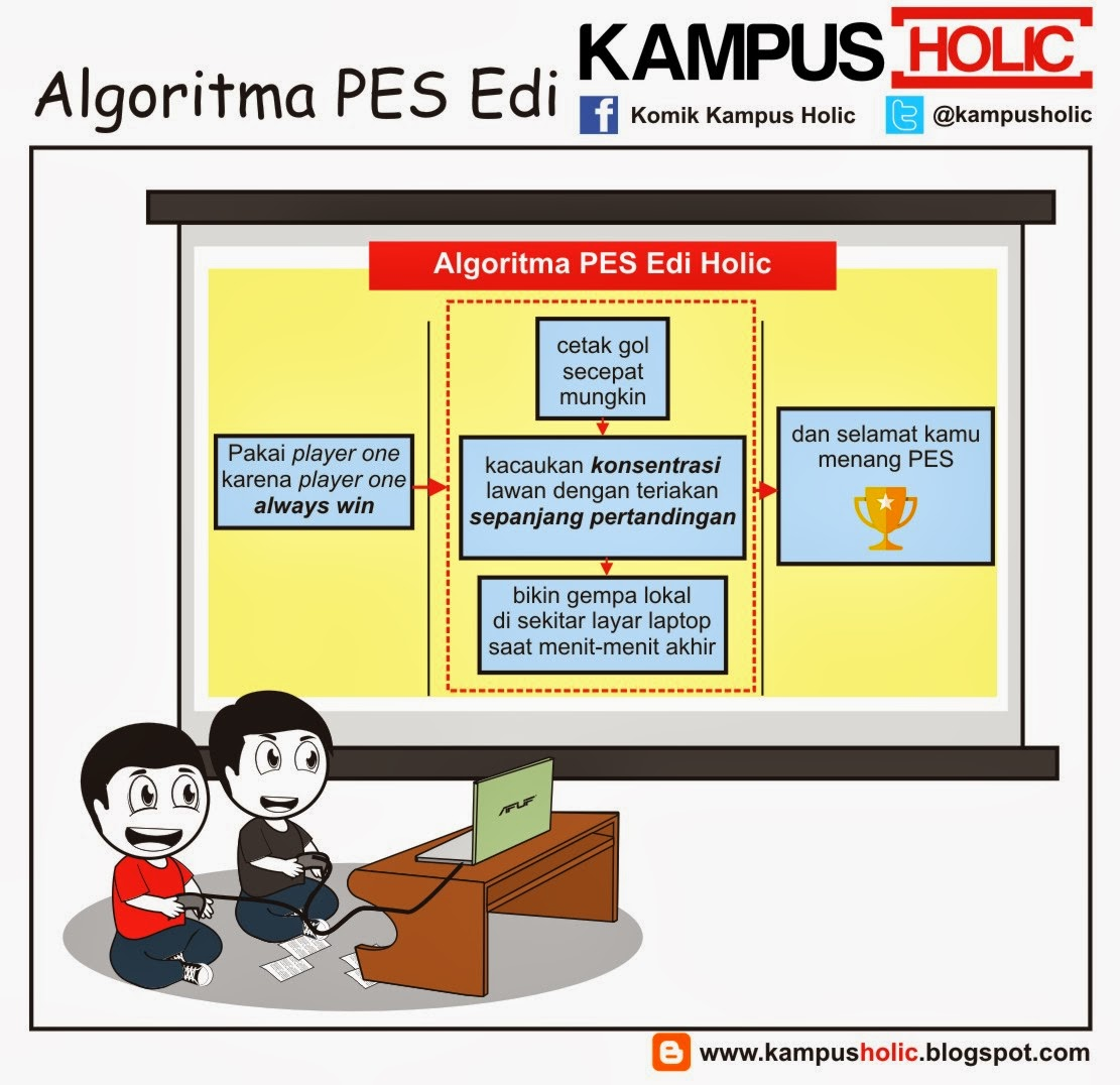 #411 Algoritma PES Edi