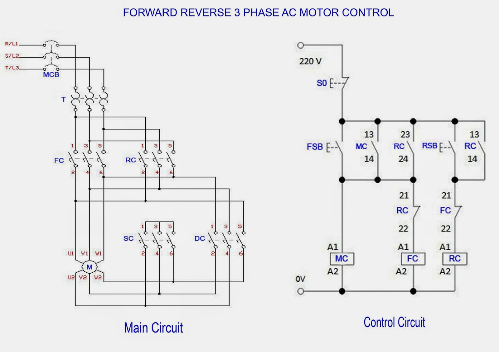 forward reverse 3 phase ac motor control wiring diagram electrical 6 wire 3  phase motor wiring
