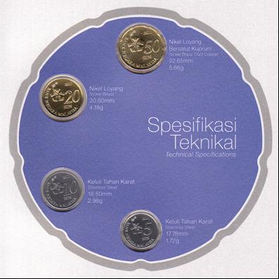 Malaysia 3 rd series 5 sen 10 sen 20 sen 50 sen coins 2011 in