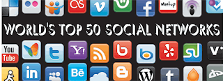 World's top 50 social network icons