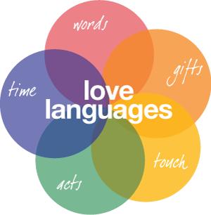 Dr gary chapman five love languages test