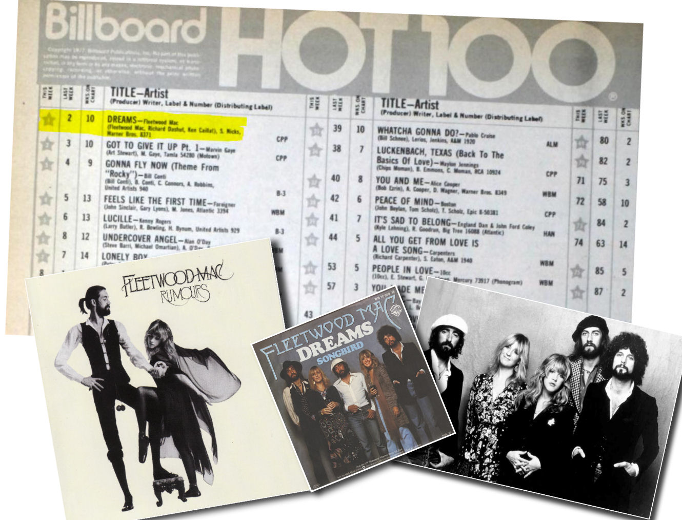 Billboard Top Country Hits - 2000 - YouTube