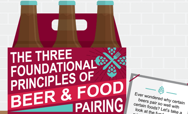 The Main Foundational Principles of Pairing Food and Beer Together