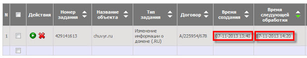 очередь выполняемых заданий регистратором домена dnar.ru