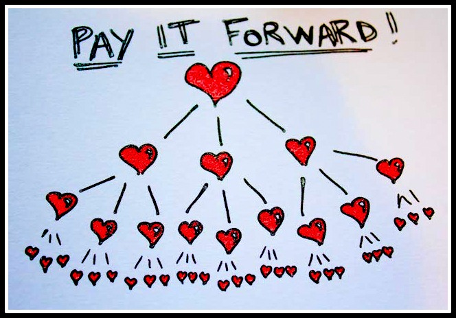 Pay It Forward Quotes Gorgeous Angenuity Pay It Forward Challenge