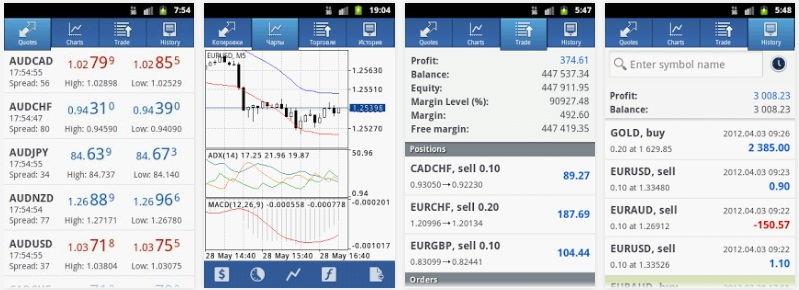 Cara trading forex di android