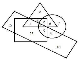 Venn diagram practice Test 01