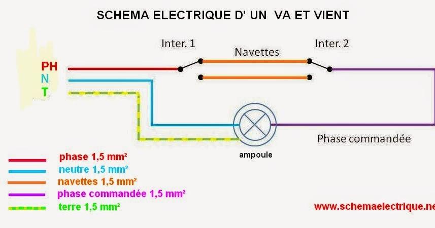 schema electrique branchement cablage schema branchement cablage interrupteur va et vient. Black Bedroom Furniture Sets. Home Design Ideas