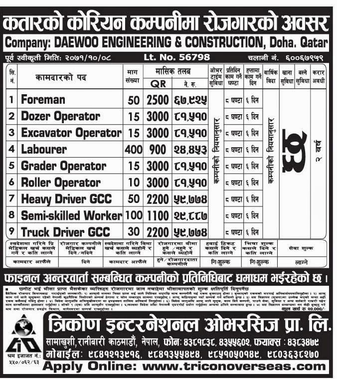 Foreman,Dozer Operator, Excavator Operator, Labourer, Grader Operator, Roller Operator, Heavy Driver, Semi Skilled Worker, Truck driver