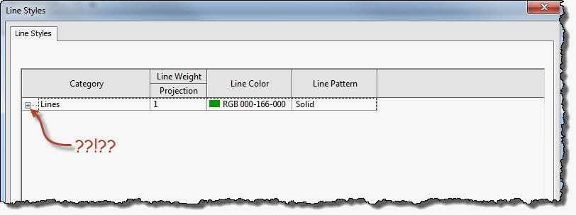how to add line style in revit