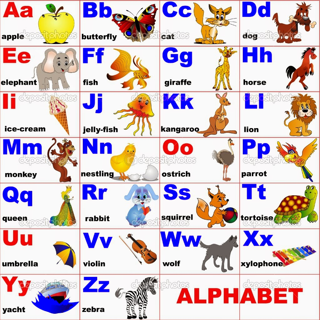 Alphabet sounds phonics