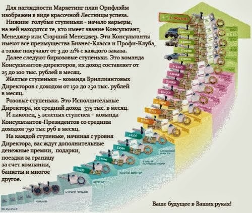 Сколько 77 рублей в долларах США, (77 руб в дол