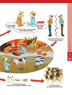 Formas pacíficas de resolver conflictos - Formación Cívica y Ética Bloque 5to 2014-2015