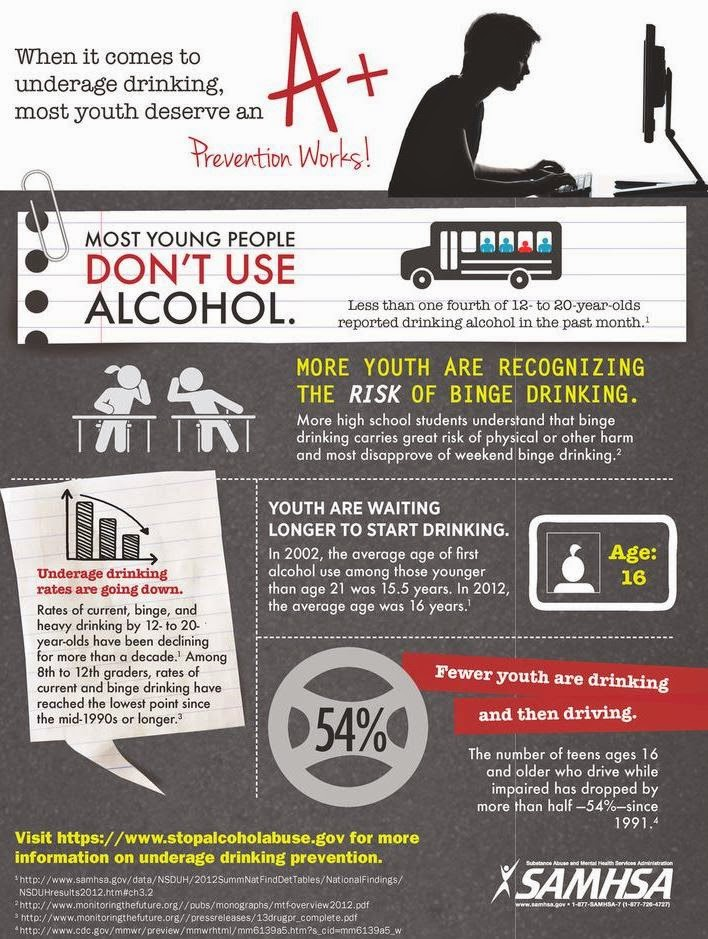 Prevention Programs For Alcohol Abuse