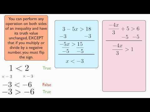 Jomarie\'s Pursuit of Algebra II and Trigonometry :): The Purpose of ...