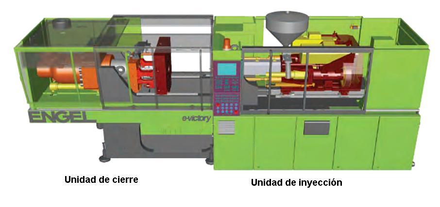 INYECCION DE MATERIALES PLASTICOS I | Tecnología de los Plásticos