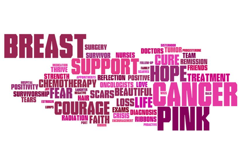 breast cancer words Encouraging