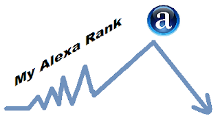 My Alexa Rank