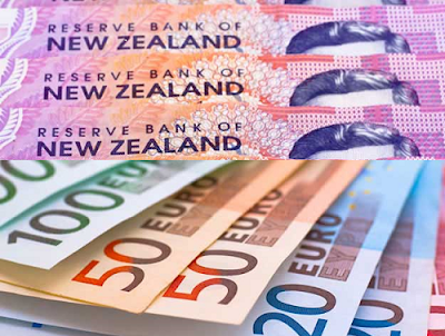EUR/NZD Forex Technical Analysis and Strategy
