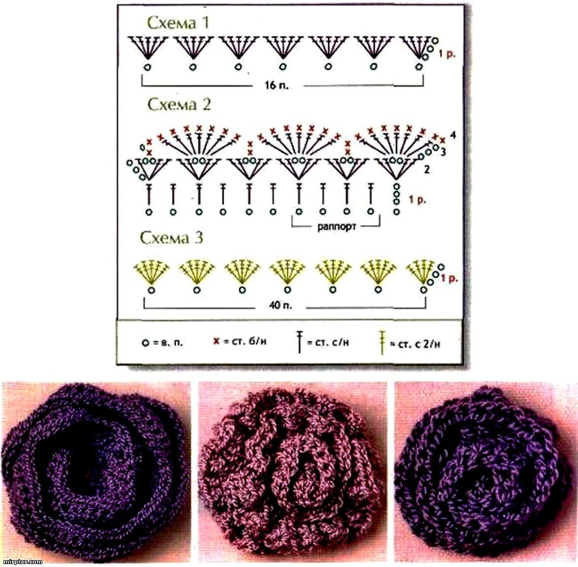 вязание крючком вязание крючком схемы вязание .  Очень оригинальный чехол, схема.