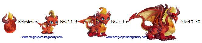 imagen del crecimiento del dragon demonio