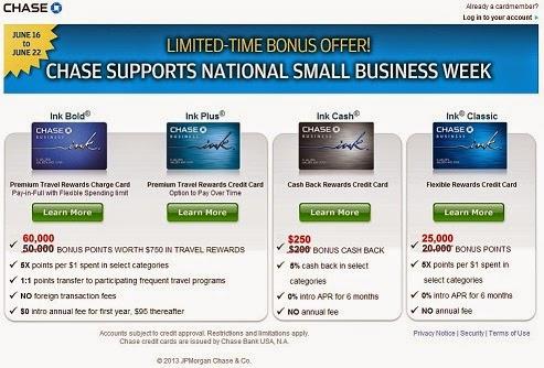 Green Espirit Southwest Airline bonus points credit