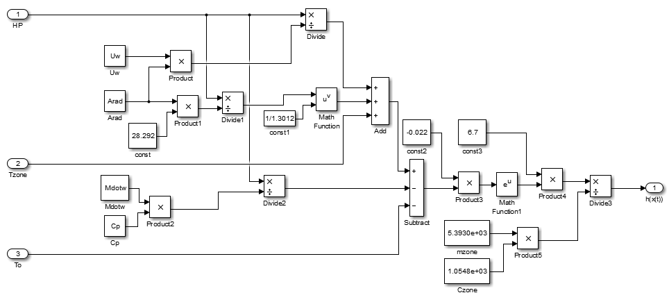 Optimizing the performance of Heat Pump based Heating Systems ...