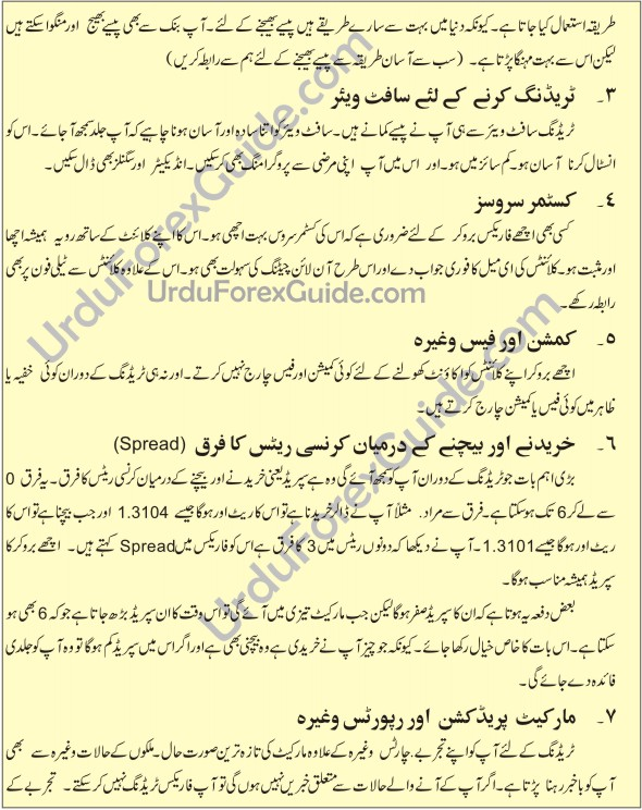 Forex trading in urdu pdf download