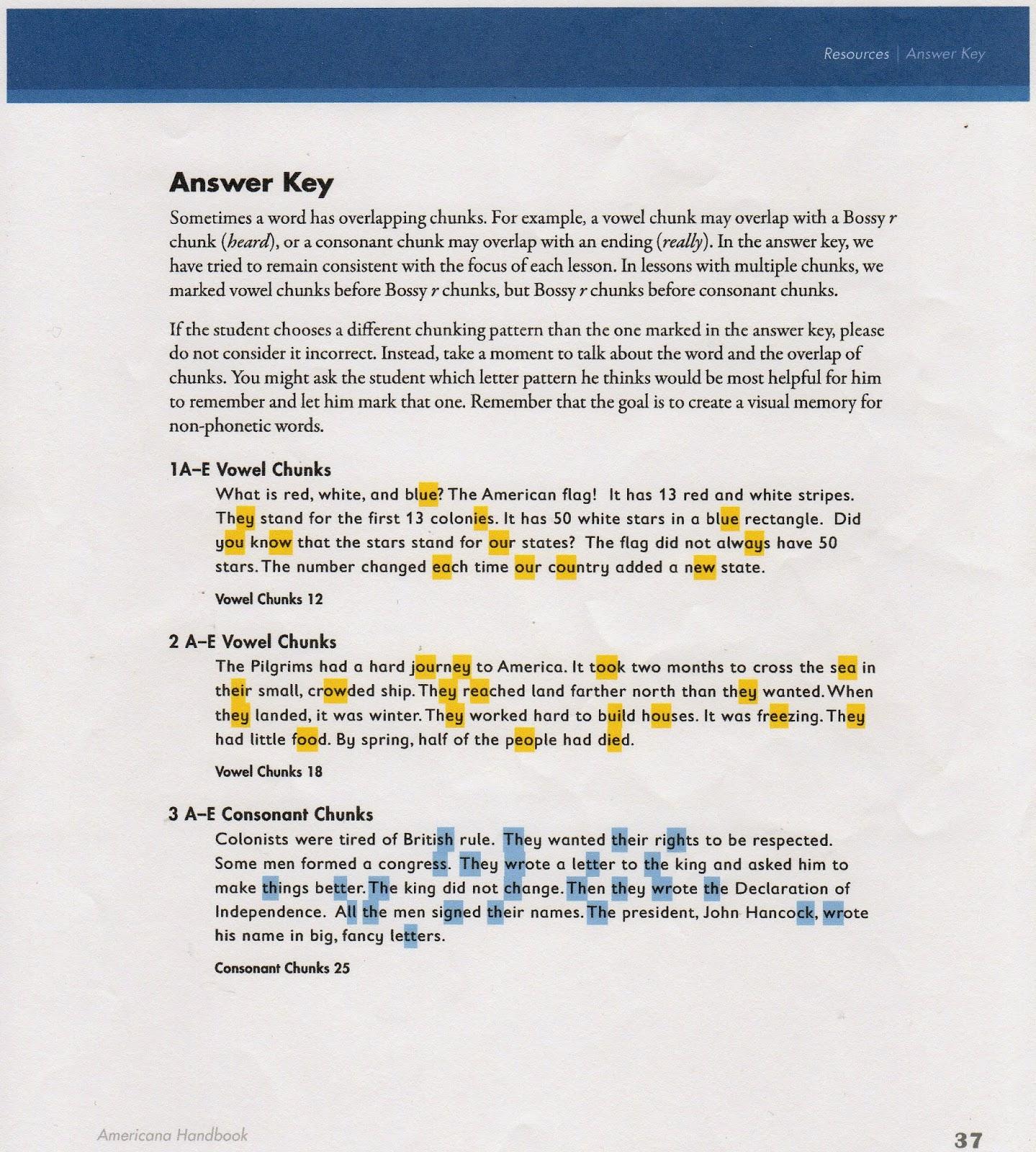 Descriptive words for resume