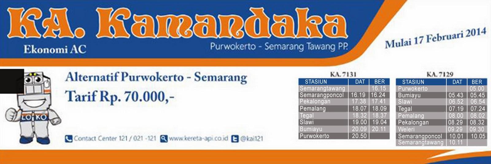 PT Kereta Api Indonesia (Persero) meluncurkan Kereta Api KA Kamandaka