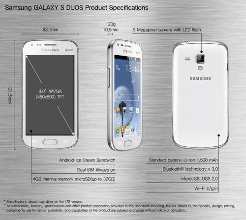 Caratteristiche hardware e tecniche del Galaxy S duos
