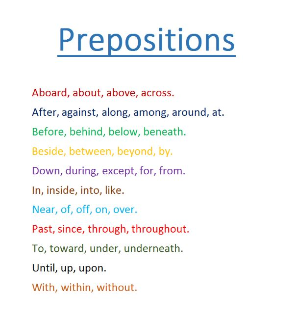Adaptable image in printable list of prepositions