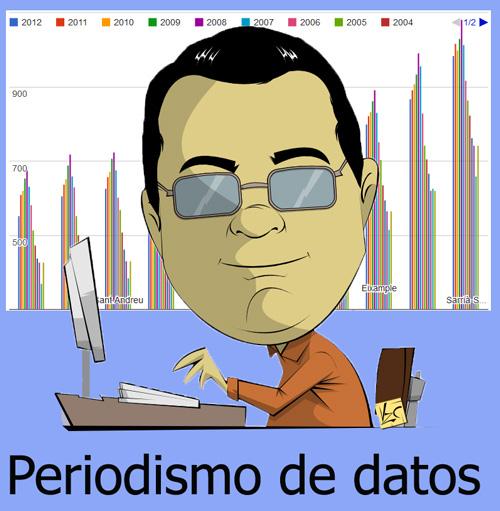 Logo del grupo de Linkedin Periodismo de datos