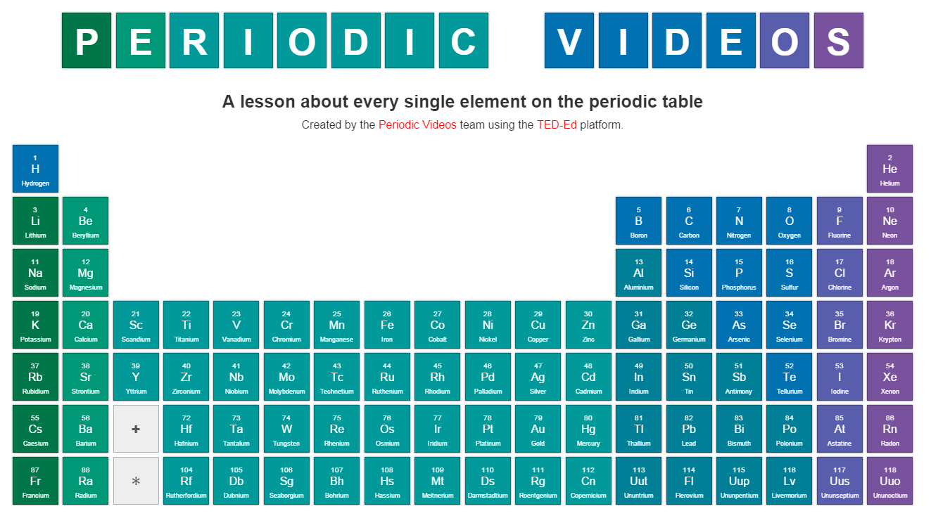 Curriculize ted ed periodic table videos often science and mathematics concepts are taught in a vacuum the connection to real world applications or the students life is empty gamestrikefo Gallery