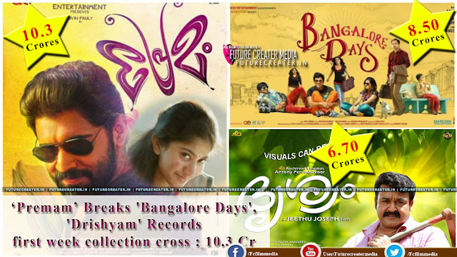 Premam first week collection report, Premam box office collection
