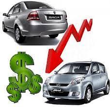 Harga Kereta Sah Akan Turun Secara Berperingkat